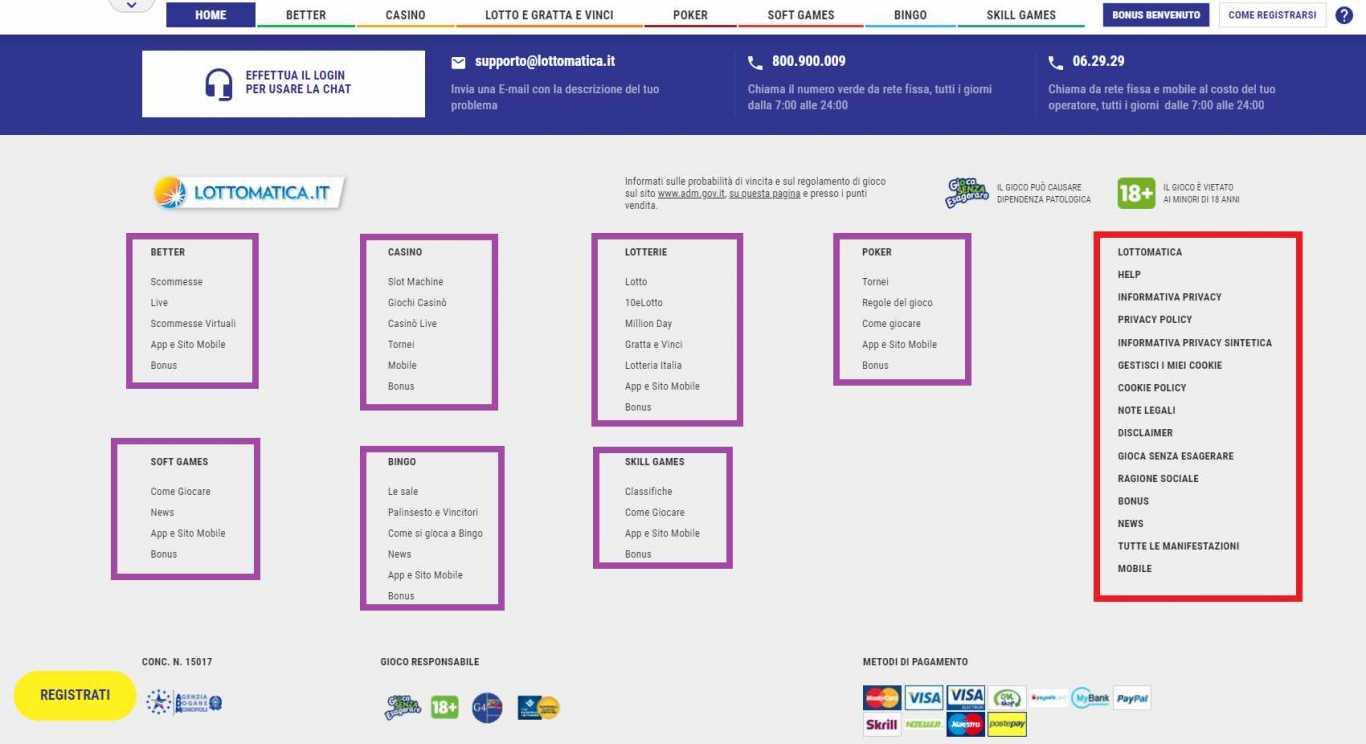Prova ora il Codice Promozione Lottomatica usando l'account